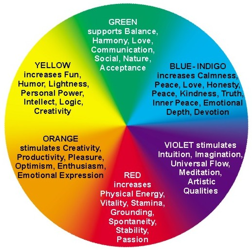 color-therapy-color-wheel1