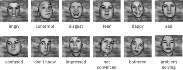 Facial expressions explained