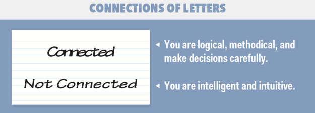connections of letters