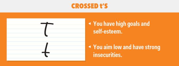 crossed t's