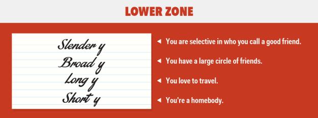lower zone