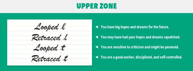 upper zone